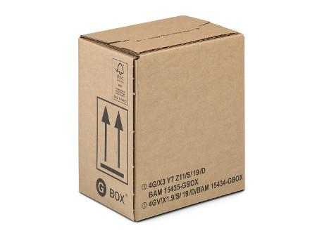 Gefahrgutverpackungen Lithiumbatterien