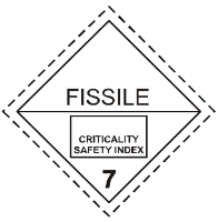 fissile